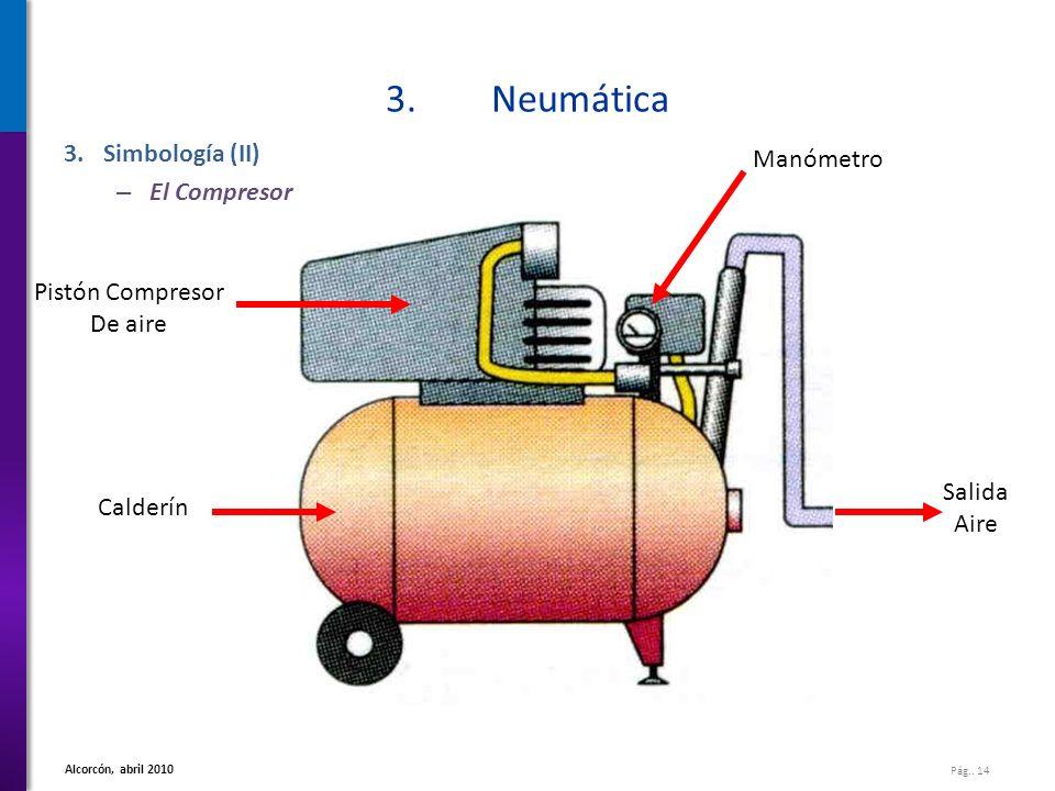 Pág.. 14 Alcorcón, abril 2010 3.Neumática 3.Simbología (II) – El Compresor Pistón Compresor De aire Calderín Manómetro Salida Aire