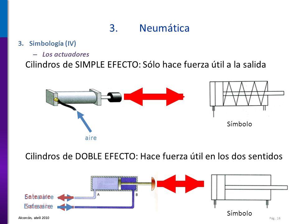 Pág.. 16 Alcorcón, abril 2010 3.Neumática 3.Simbología (IV) – Los actuadores aire Cilindros de SIMPLE EFECTO: Sólo hace fuerza útil a la salida Cilind