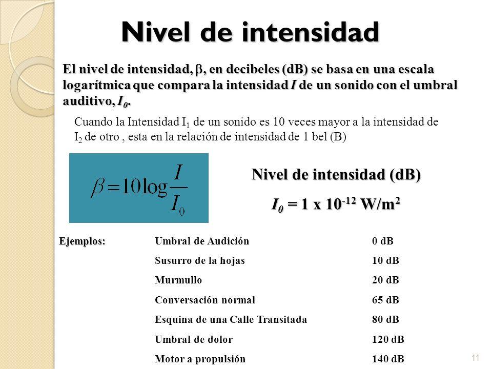 Nivel de intensidad 11 El nivel de intensidad,, en decibeles (dB) se basa en una escala logarítmica que compara la intensidad I de un sonido con el um
