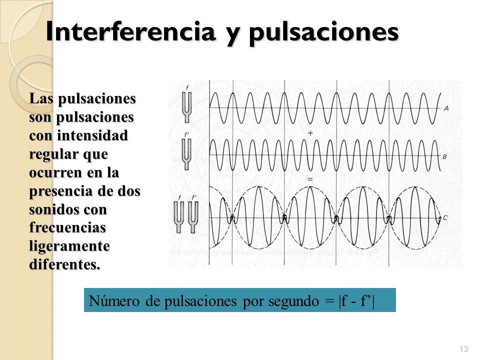 Interferencia y pulsaciones 13 Las pulsaciones son pulsaciones con intensidad regular que ocurren en la presencia de dos sonidos con frecuencias liger