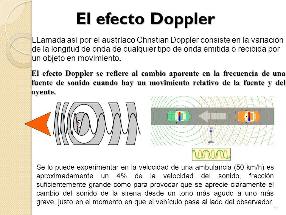 El efecto Doppler 14 El efecto Doppler se refiere al cambio aparente en la frecuencia de una fuente de sonido cuando hay un movimiento relativo de la