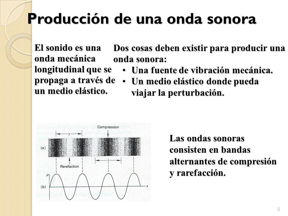 Producción de una onda sonora 3 El sonido es una onda mecánica longitudinal que se propaga a través de un medio elástico. Dos cosas deben existir para