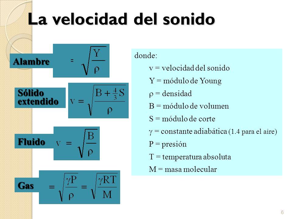 La velocidad del sonido 6 Alambre Sólido extendido Fluido Gas donde: v = velocidad del sonido Y = módulo de Young = densidad B = módulo de volumen S =