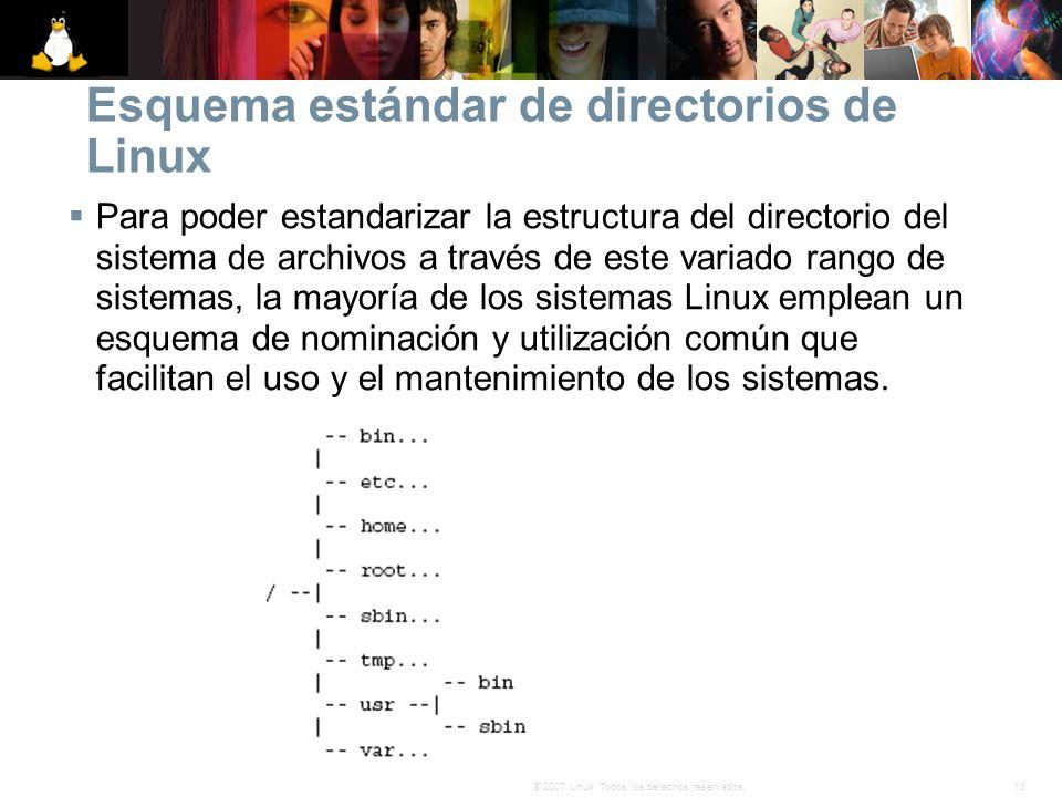 13© 2007 Linux. Todos los derechos reservados. Esquema estándar de directorios de Linux Para poder estandarizar la estructura del directorio del siste