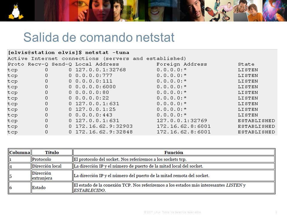 8© 2007 Linux. Todos los derechos reservados. Salida de comando netstat