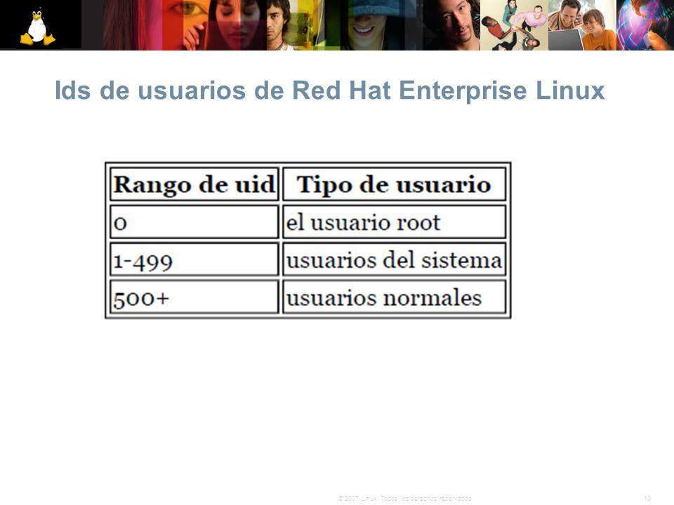 10© 2007 Linux. Todos los derechos reservados. Ids de usuarios de Red Hat Enterprise Linux