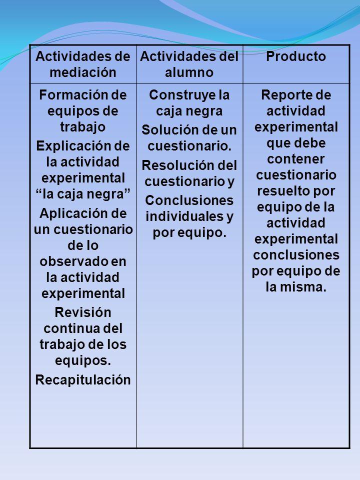 Actividades de mediación Actividades del alumno Producto Formación de equipos de trabajo Explicación de la actividad experimental la caja negra Aplica