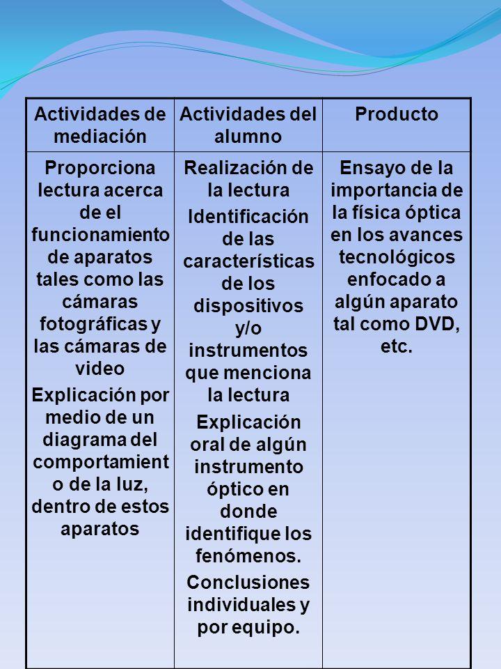 Actividades de mediación Actividades del alumno Producto Proporciona lectura acerca de el funcionamiento de aparatos tales como las cámaras fotográfic