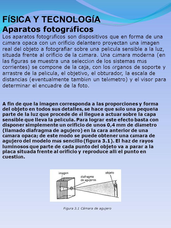 Figura 3.1 Cámara de agujero F Í SICA Y TECNOLOG Í A Aparatos fotogr á ficos Los aparatos fotogr á ficos son dispositivos que en forma de una c á mara