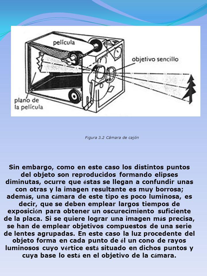Figura 3.2 Cámara de cajón Sin embargo, como en este caso los distintos puntos del objeto son reproducidos formando elipses diminutas, ocurre que é st