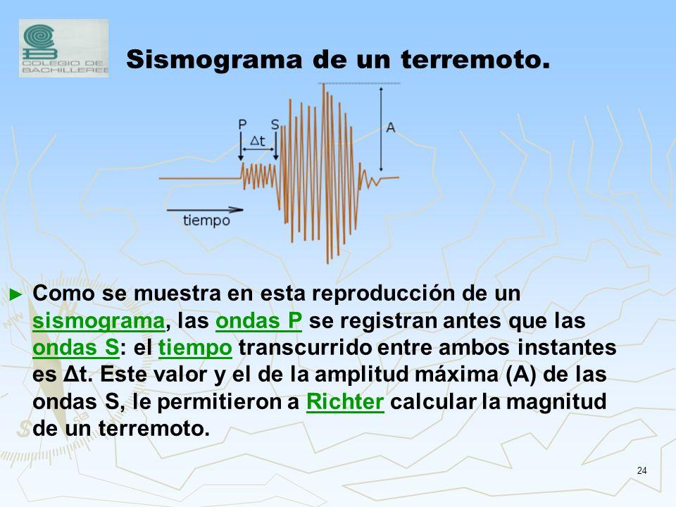 23 ¿Cómo se mide un temblor? En un principio un temblor se medía únicamente por los efectos y daños que éste producía en un lugar determinado, a lo qu