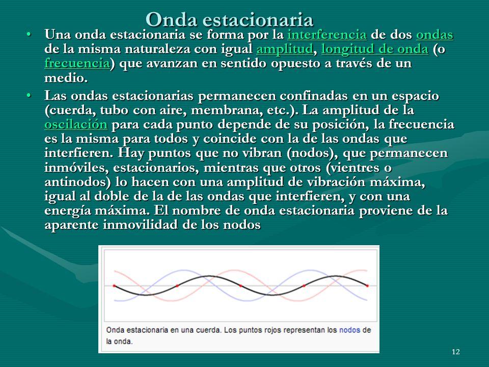 11 Elementos del movimiento ondulatorio Longitud de onda ( λ ): Espacio que recorre una onda desde el inicio hasta el final de una oscilación.Longitud