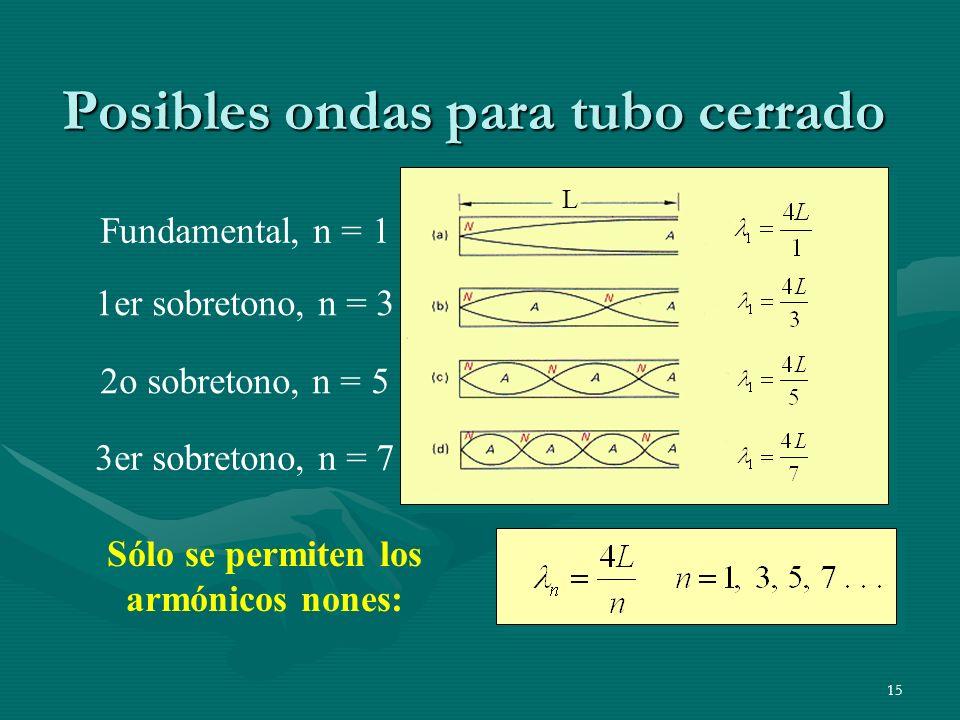 14 ONDAS SONORAS TUBO CERRADO POR UN EXTREMO La resonancia se producirá cuando la longitud del tubo sea: n=0 primer armónico n=1 segundo armónico n=2