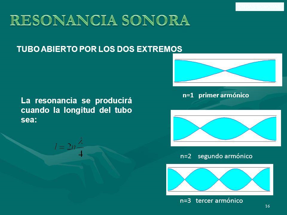 15 Posibles ondas para tubo cerrado Fundamental, n = 1 1er sobretono, n = 3 2o sobretono, n = 5 3er sobretono, n = 7 Sólo se permiten los armónicos no