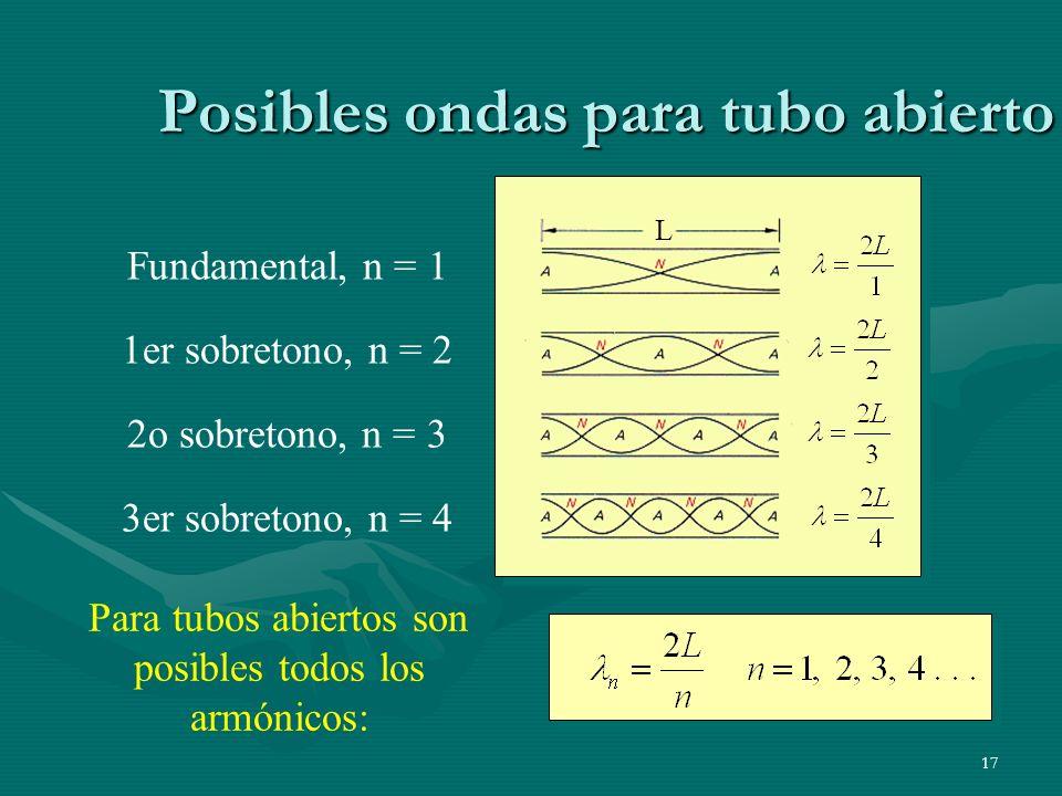 16 ONDAS SONORAS TUBO ABIERTO POR LOS DOS EXTREMOS La resonancia se producirá cuando la longitud del tubo sea: n=1 primer armónico n=2 segundo armónic