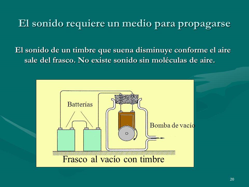 19 Definición del sonido Fuente del sonido: diapasón. El sonidoes una onda mecánica longitudinal que viaja a través de un medio elástico. El sonido es