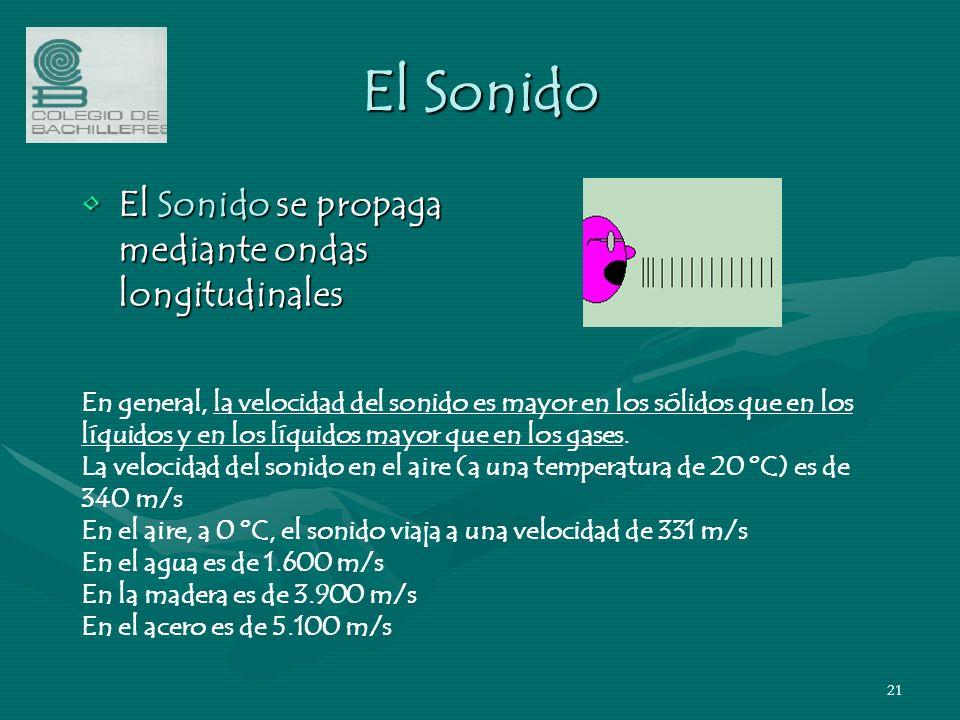 20 El sonido requiere un medio para propagarse El sonido de un timbre que suena disminuye conforme el aire sale del frasco. No existe sonido sin moléc