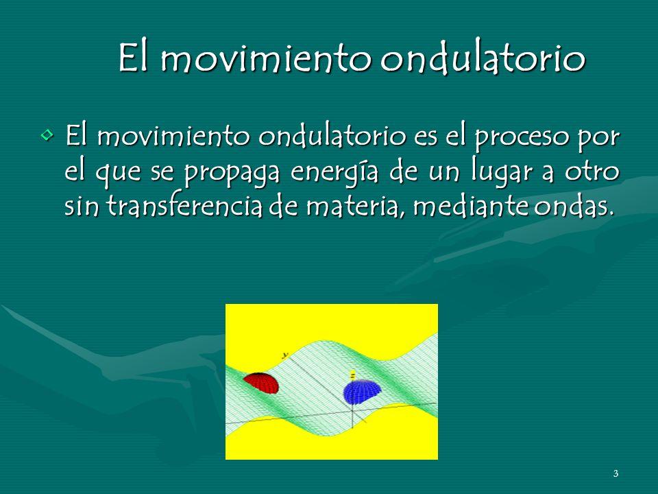 2 Las ondas: Movimiento Ondulatorio