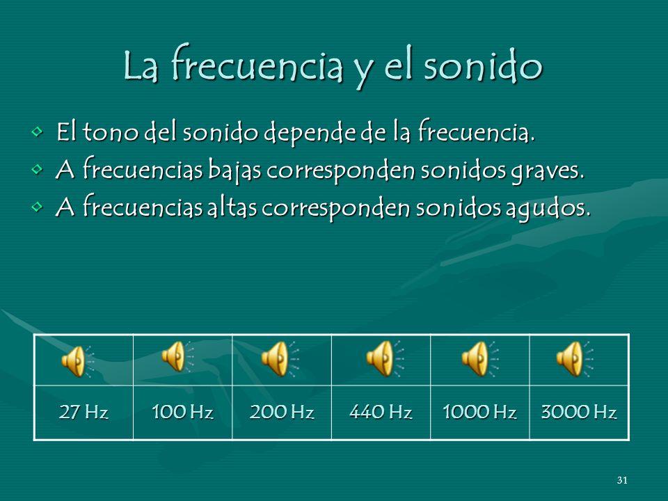 30 Tono El tono de un sonido depende únicamente de su frecuencia, es decir, del número de oscilaciones por segundo. El tono de un sonido corresponde a