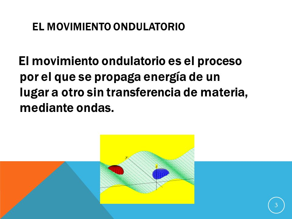 3 EL MOVIMIENTO ONDULATORIO El movimiento ondulatorio es el proceso por el que se propaga energía de un lugar a otro sin transferencia de materia, mediante ondas.