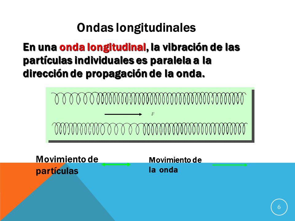 Ondas longitudinales En una onda longitudinal, la vibración de las partículas individuales es paralela a la dirección de propagación de la onda.