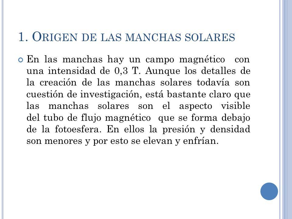 1. O RIGEN DE LAS MANCHAS SOLARES En las manchas hay un campo magnético con una intensidad de 0,3 T. Aunque los detalles de la creación de las manchas