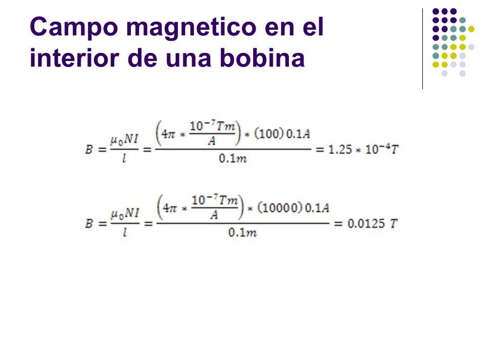 Campo magnetico en el interior de una bobina