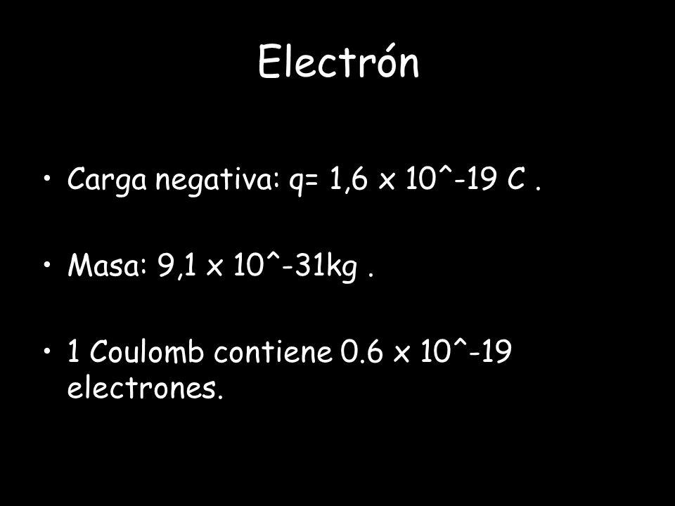Electrón Carga negativa: q= 1,6 x 10^-19 C.Masa: 9,1 x 10^-31kg.