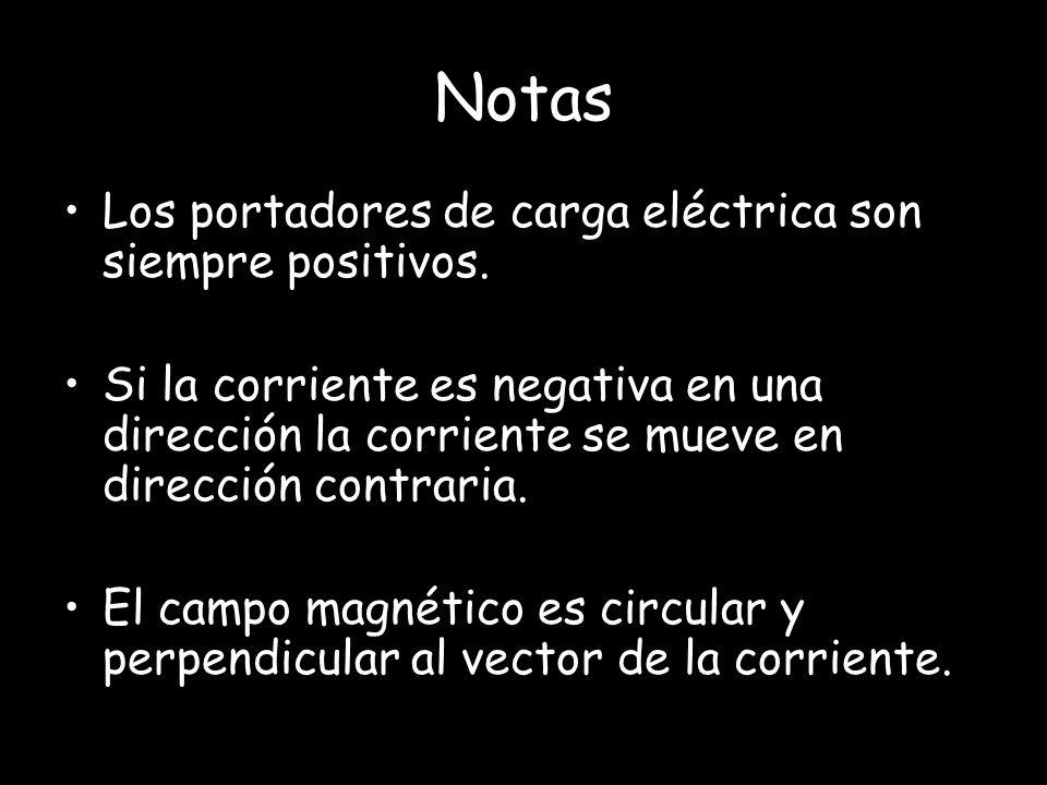 Notas Los portadores de carga eléctrica son siempre positivos.