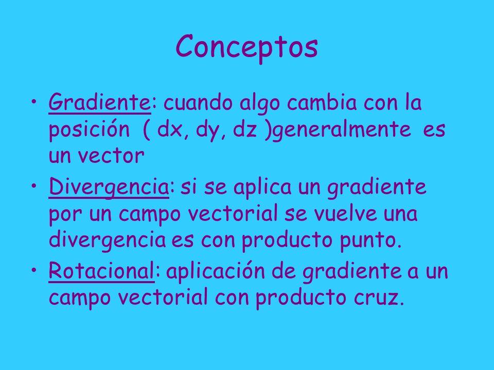 Conceptos Gradiente: cuando algo cambia con la posición ( dx, dy, dz )generalmente es un vector Divergencia: si se aplica un gradiente por un campo vectorial se vuelve una divergencia es con producto punto.
