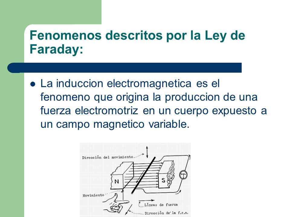 Fenomenos descritos por la Ley de Faraday: La induccion electromagnetica es el fenomeno que origina la produccion de una fuerza electromotriz en un cu
