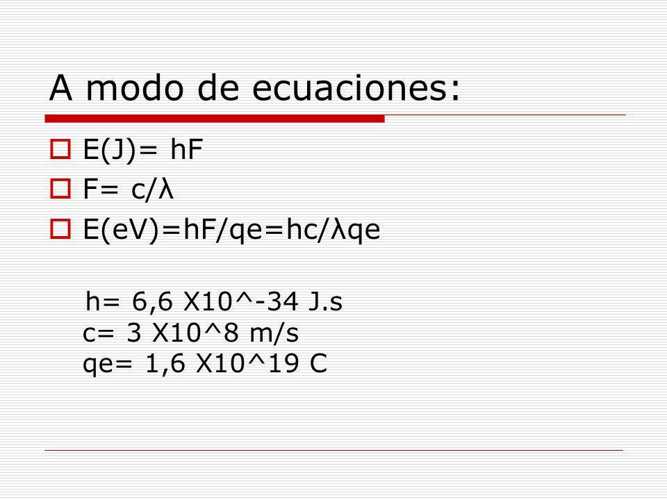Verde λ = 5000*10^-10m F = 6*10^14 E = 3,96*10^-19 J E = 2,475 eV