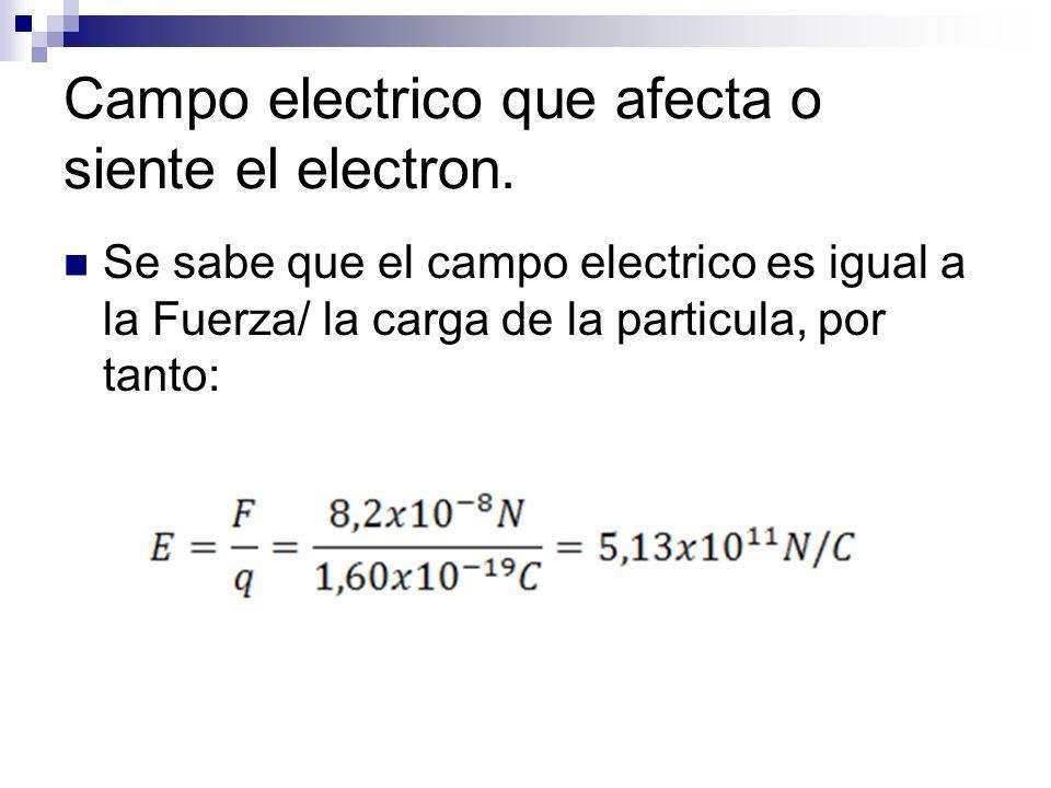 Campo electrico que afecta o siente el electron. Se sabe que el campo electrico es igual a la Fuerza/ la carga de la particula, por tanto: