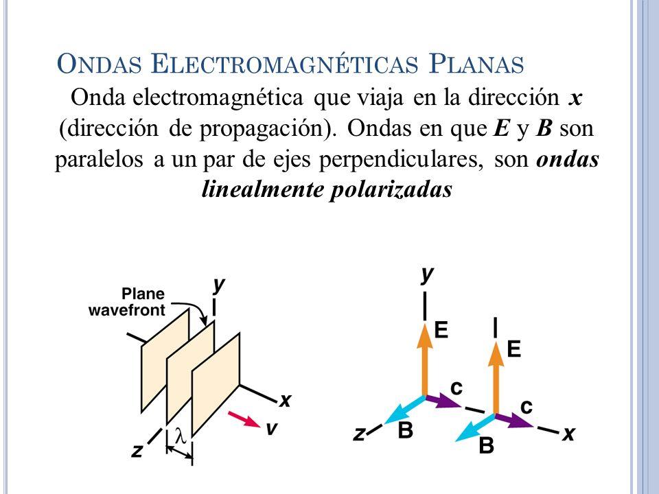 O NDAS E LECTROMAGNÉTICAS P LANAS Onda electromagnética que viaja en la dirección x (dirección de propagación). Ondas en que E y B son paralelos a un
