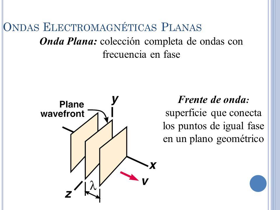 O NDAS E LECTROMAGNÉTICAS P LANAS Onda Plana: colección completa de ondas con frecuencia en fase Frente de onda : superficie que conecta los puntos de