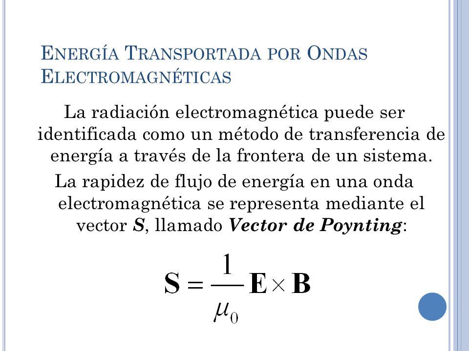 E NERGÍA T RANSPORTADA POR O NDAS E LECTROMAGNÉTICAS La radiación electromagnética puede ser identificada como un método de transferencia de energía a