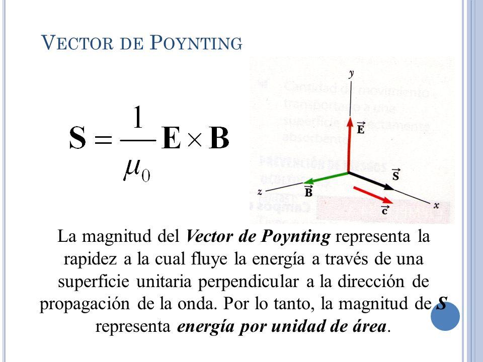 V ECTOR DE P OYNTING La magnitud del Vector de Poynting representa la rapidez a la cual fluye la energía a través de una superficie unitaria perpendic