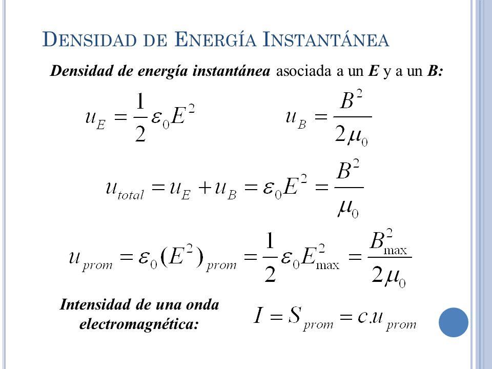 D ENSIDAD DE E NERGÍA I NSTANTÁNEA Densidad de energía instantánea asociada a un E y a un B: Intensidad de una onda electromagnética:
