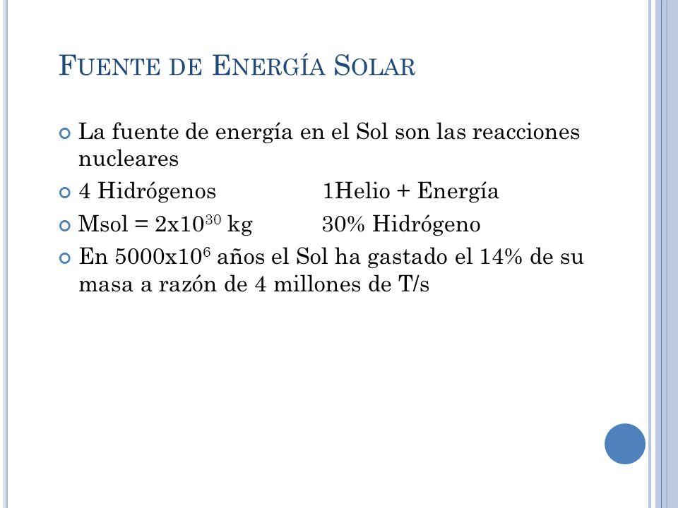 F UENTE DE E NERGÍA S OLAR La fuente de energía en el Sol son las reacciones nucleares 4 Hidrógenos 1Helio + Energía Msol = 2x10 30 kg 30% Hidrógeno E
