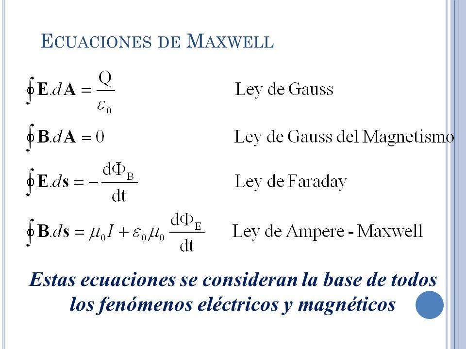 E CUACIONES DE M AXWELL Ley de Gauss El flujo eléctrico total a través de cualquier superficie cerrada es igual a la carga neta dentro de dicha superficie dividida por ε 0 Ley de Gauss del Magnetismo El flujo magnético neto a través de una superficie cerrada es cero