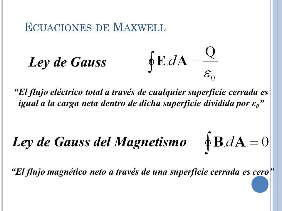 E CUACIONES DE M AXWELL Ley de Gauss El flujo eléctrico total a través de cualquier superficie cerrada es igual a la carga neta dentro de dicha superf