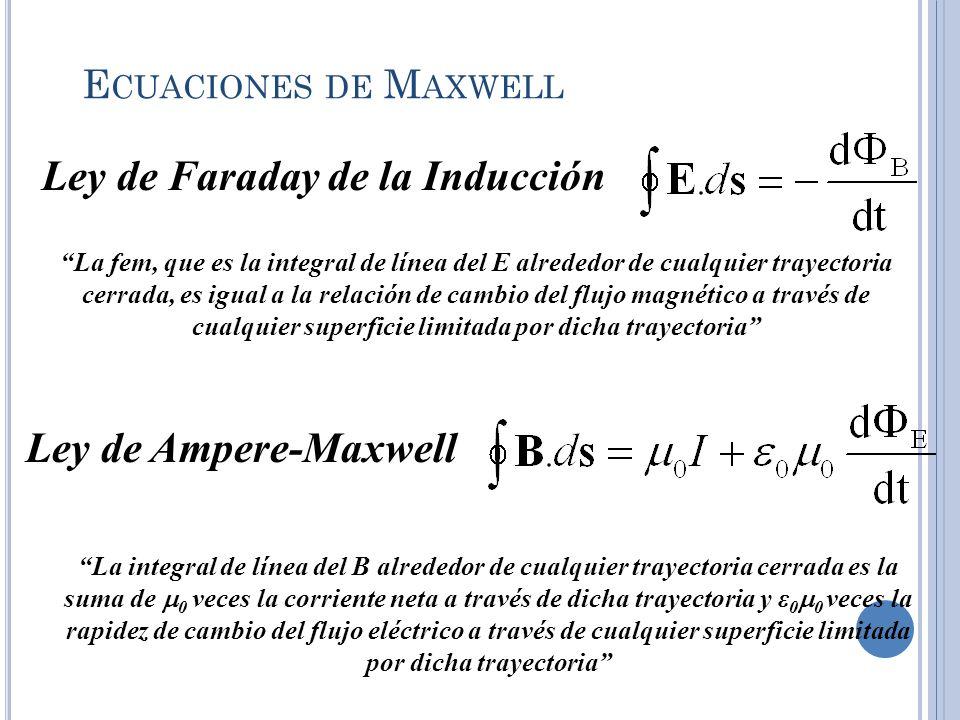E CUACIONES DE M AXWELL Ley de Faraday de la Inducción Ley de Ampere-Maxwell La fem, que es la integral de línea del E alrededor de cualquier trayecto
