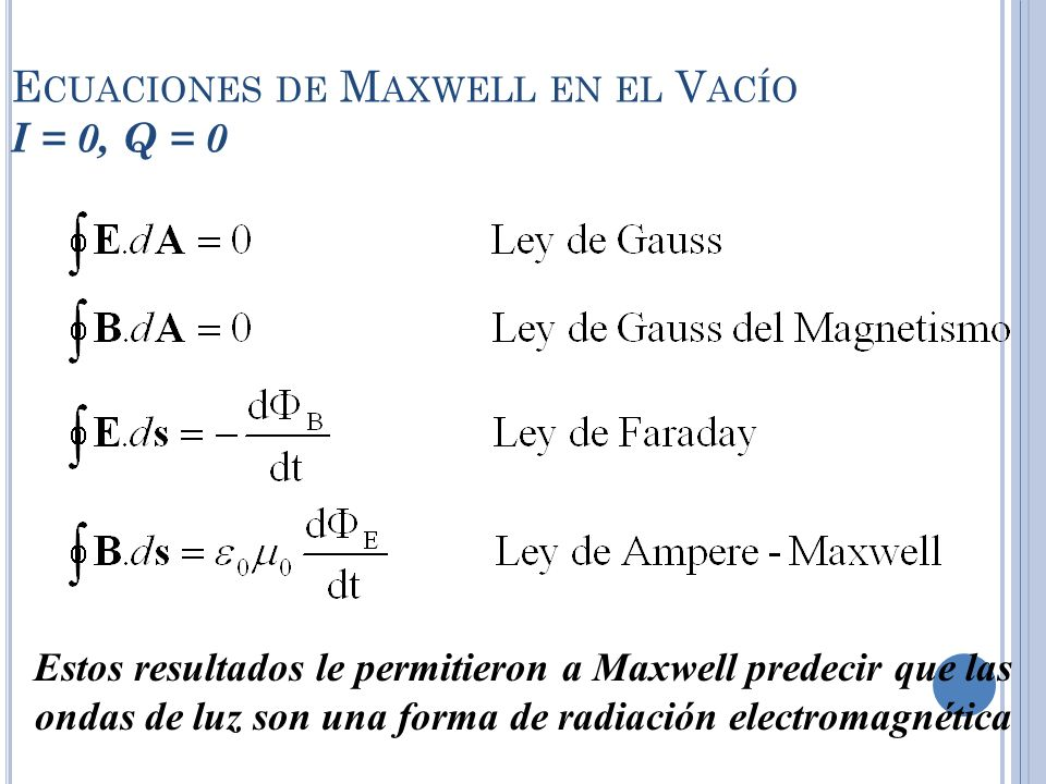 E CUACIONES DE M AXWELL EN EL V ACÍO I = 0, Q = 0 Estos resultados le permitieron a Maxwell predecir que las ondas de luz son una forma de radiación e