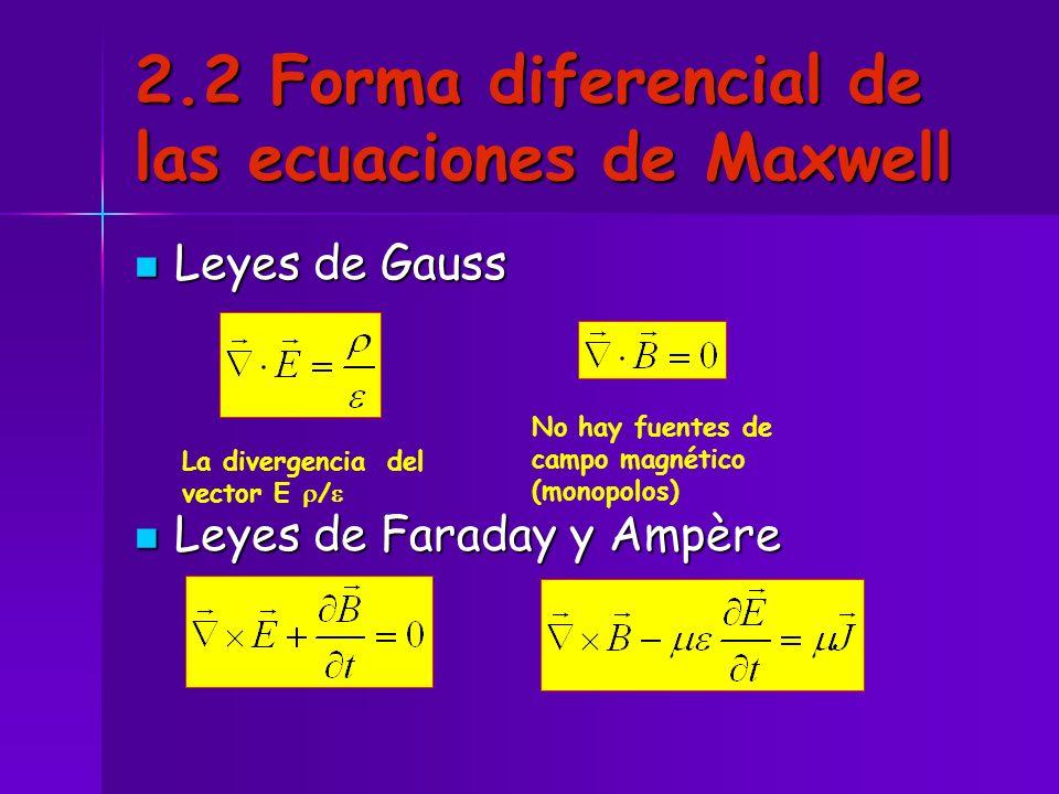 2.2 Forma diferencial de las ecuaciones de Maxwell Leyes de Gauss Leyes de Gauss Leyes de Faraday y Ampère Leyes de Faraday y Ampère La divergencia de