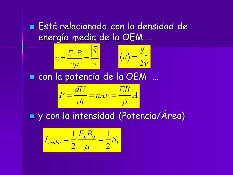 Está relacionado con la densidad de energía media de la OEM … Está relacionado con la densidad de energía media de la OEM … con la potencia de la OEM