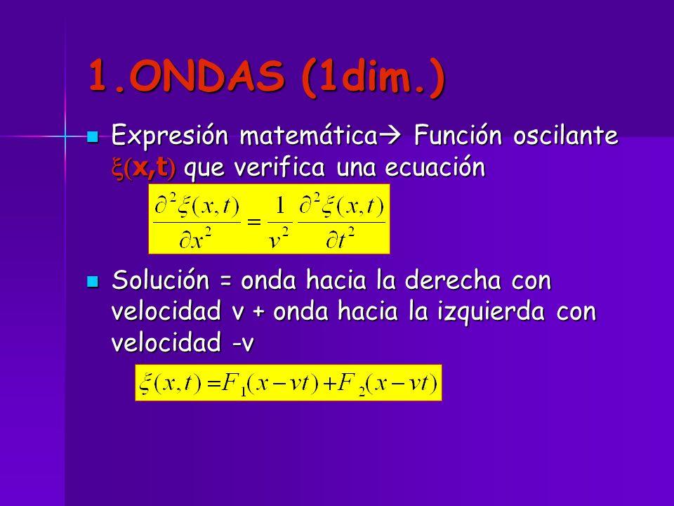 1.ONDAS (1dim.) Expresión matemática Función oscilante x,t que verifica una ecuación Expresión matemática Función oscilante x,t que verifica una ecuac