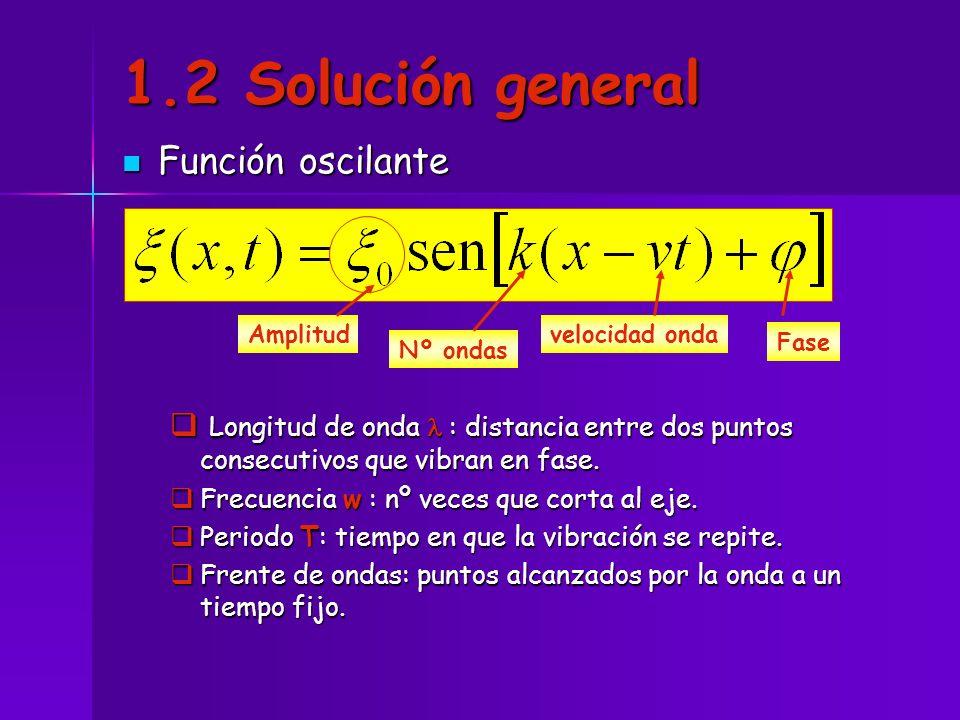 1.2 Solución general Función oscilante Función oscilante Longitud de onda : distancia entre dos puntos consecutivos que vibran en fase. Longitud de on
