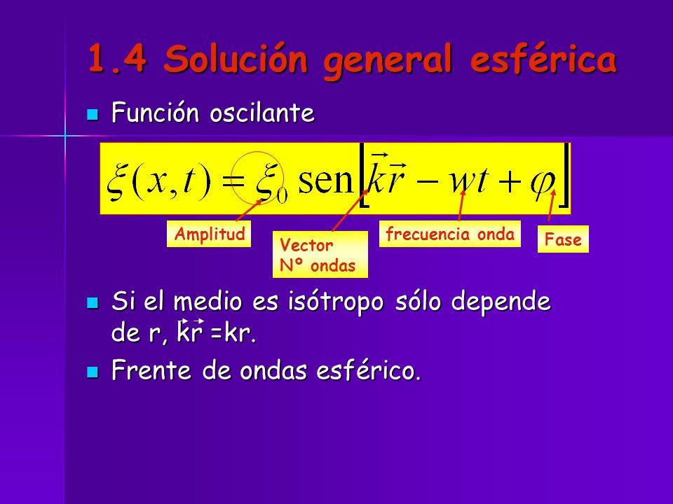1.4 Solución general esférica Función oscilante Función oscilante Si el medio es isótropo sólo depende de r, kr =kr. Si el medio es isótropo sólo depe