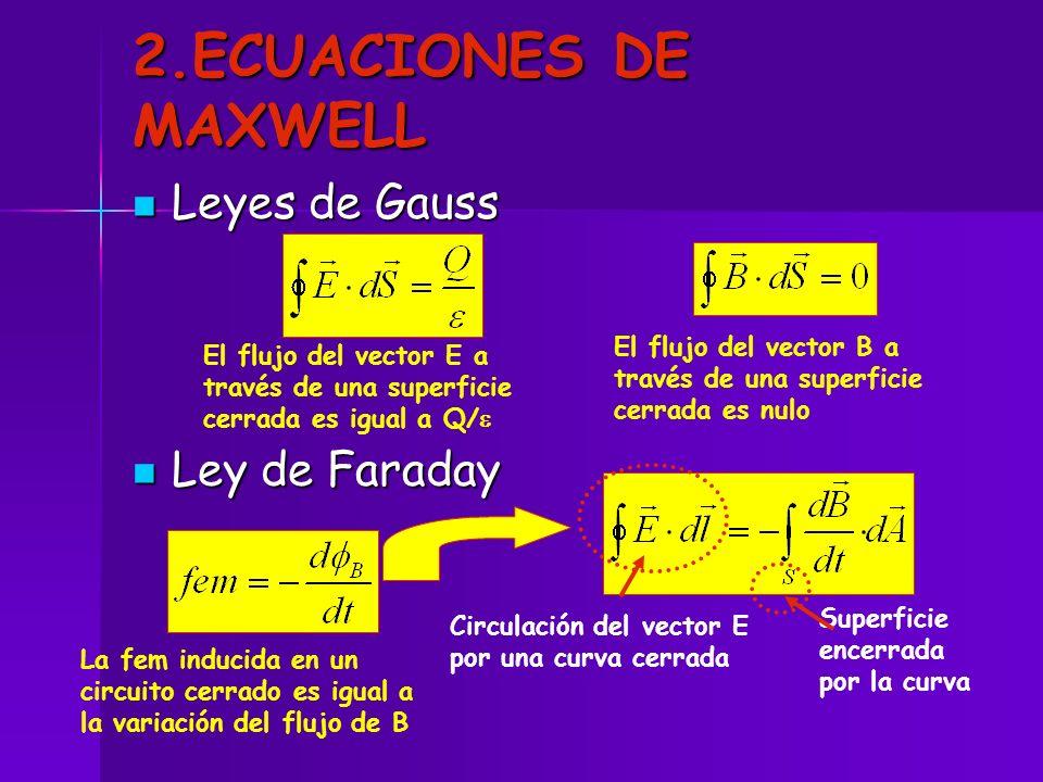 2.ECUACIONES DE MAXWELL Leyes de Gauss Leyes de Gauss Ley de Faraday Ley de Faraday El flujo del vector E a través de una superficie cerrada es igual