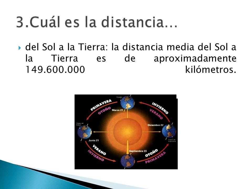 del Sol a la Tierra: la distancia media del Sol a la Tierra es de aproximadamente 149.600.000 kilómetros.
